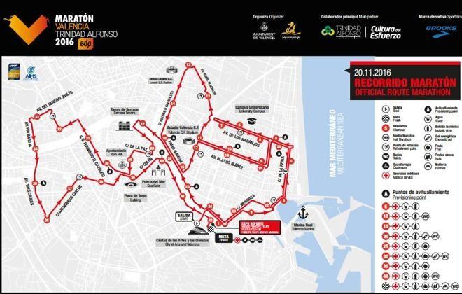 maraton-plano
