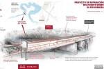 la-reconstruccion-de-un-puente-volvera-a-conectar-beniarjo-y-real-de-gandia-9-anos-despues