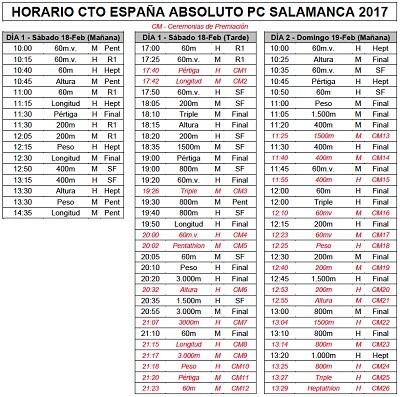 Horario Campeonato de España Absoluto 2017.