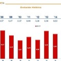 Los datos de absentismo en el Ayuntamiento se reducen un 13,8 por ciento y marcan el mínimo de los últimos cuatro años.