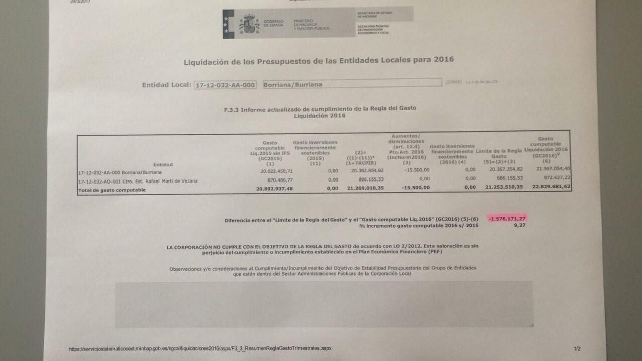 liquidación presupuesto_4417