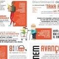 Campaña municipal para plantar batalla a la 'tasa rosa' y a favor del consumo igualitario.