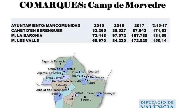 Las ayudas del nuevo Modelo de Servicios Sociales en el Camp de Morvedre.