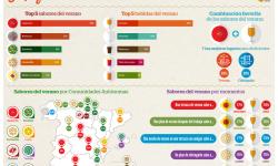 CE infografía verano v2_001