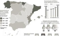 Asi-es-el-mapa-de-la-contaminacion-por-sustancias-perfluoradas-en-Espana_image_380
