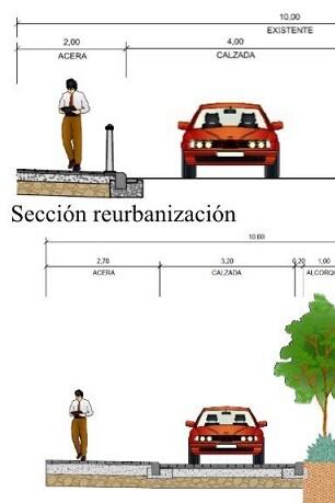 Obras en la calle Murta.