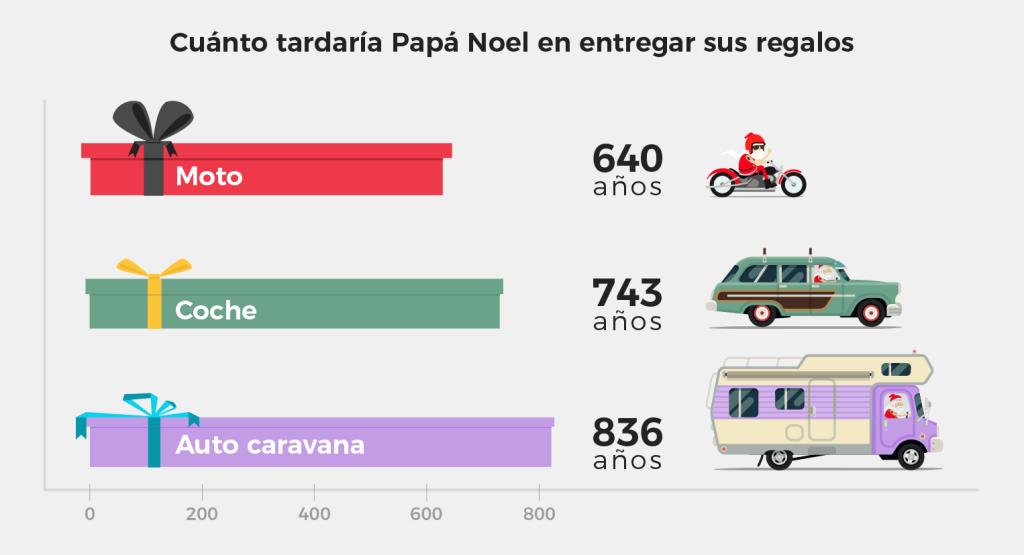 recorrido-papa-noel-1