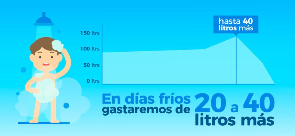 hasta-40-litros-mas-1