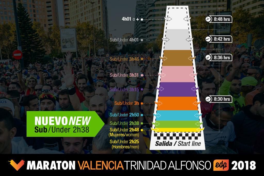 Nuevo cajon Maratón