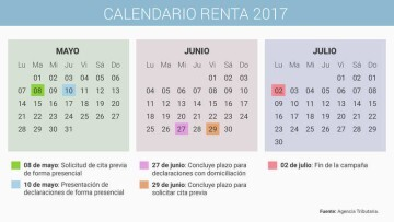 Calendario de Hacienda