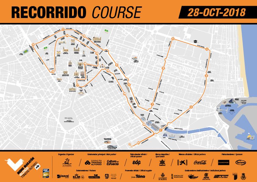 Recorrido Medio Maratón Valencia Trinidad Alfonso EDP 2018