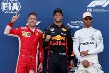 Ricciardo Formula 1