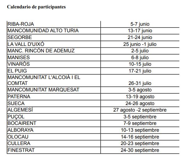 Tabla_municipios pdf