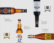 Ambar_World Beer Challenge 2018