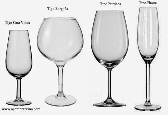 Imagen-2.-Tipo-de-copa-para-cada-vino