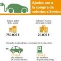 cartell_ajudes cotxes