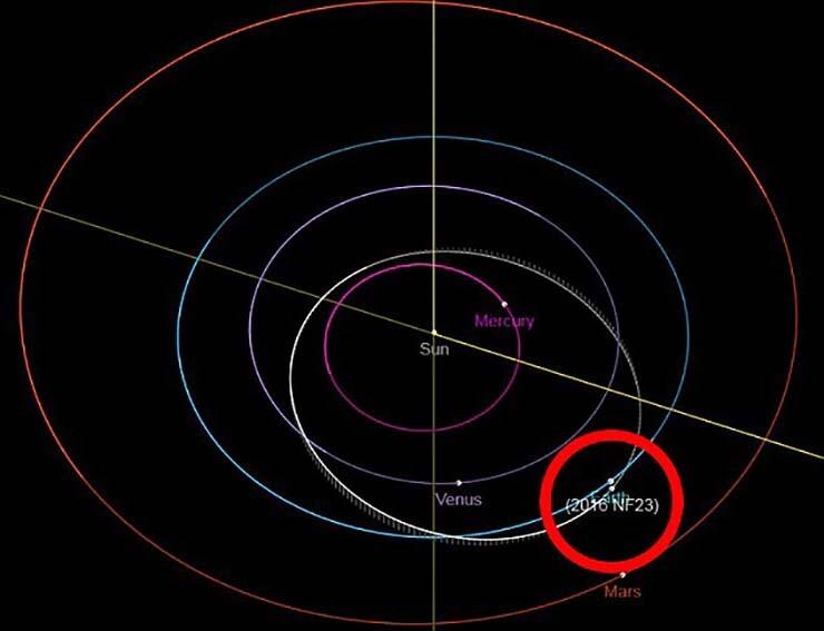 asteroide-impactar-contra-tierra
