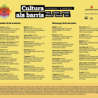 «Cultura als barris» vuelve este fin de semana a 12 barrios de la ciudad