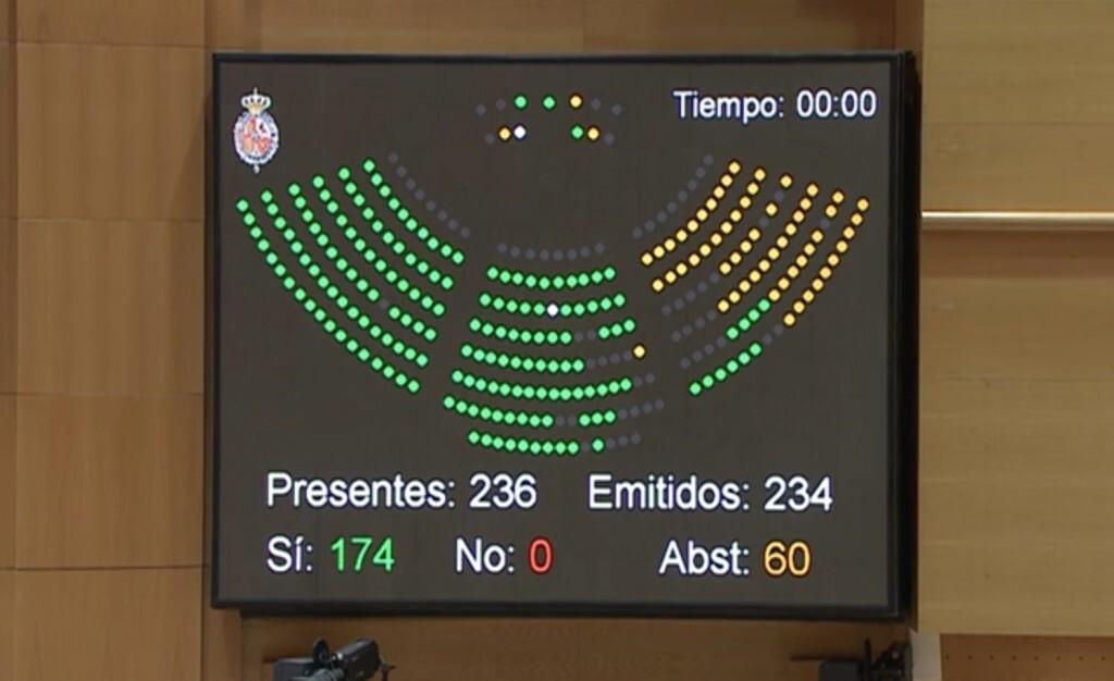 11092018votacioap7
