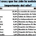las noticias del año para los niños y niñas valencianos