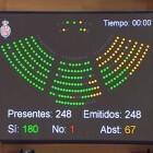 La moció de Compromís per condicionar les infraestructures ferroviàries a la Comunitat Valenciana, aprovada amb un ampli suport