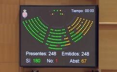 11122018votaciotrens