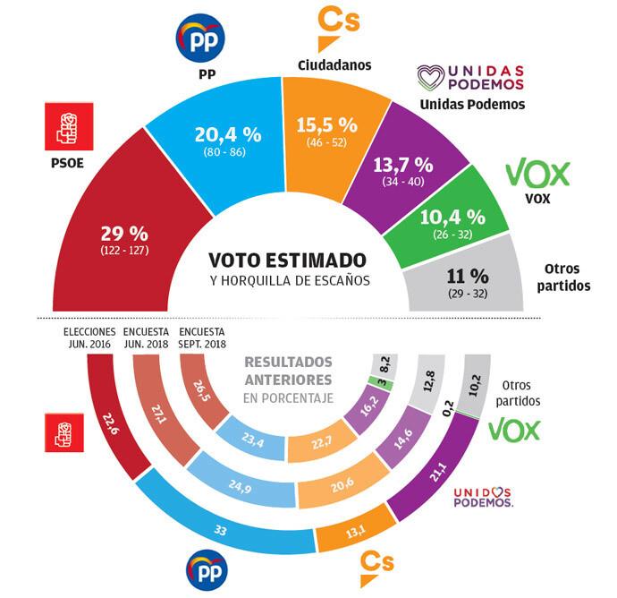 sondeo-electoral-5