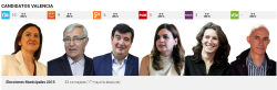 Candidatos Elecciones Municipales y Autonómicas en RTVE es